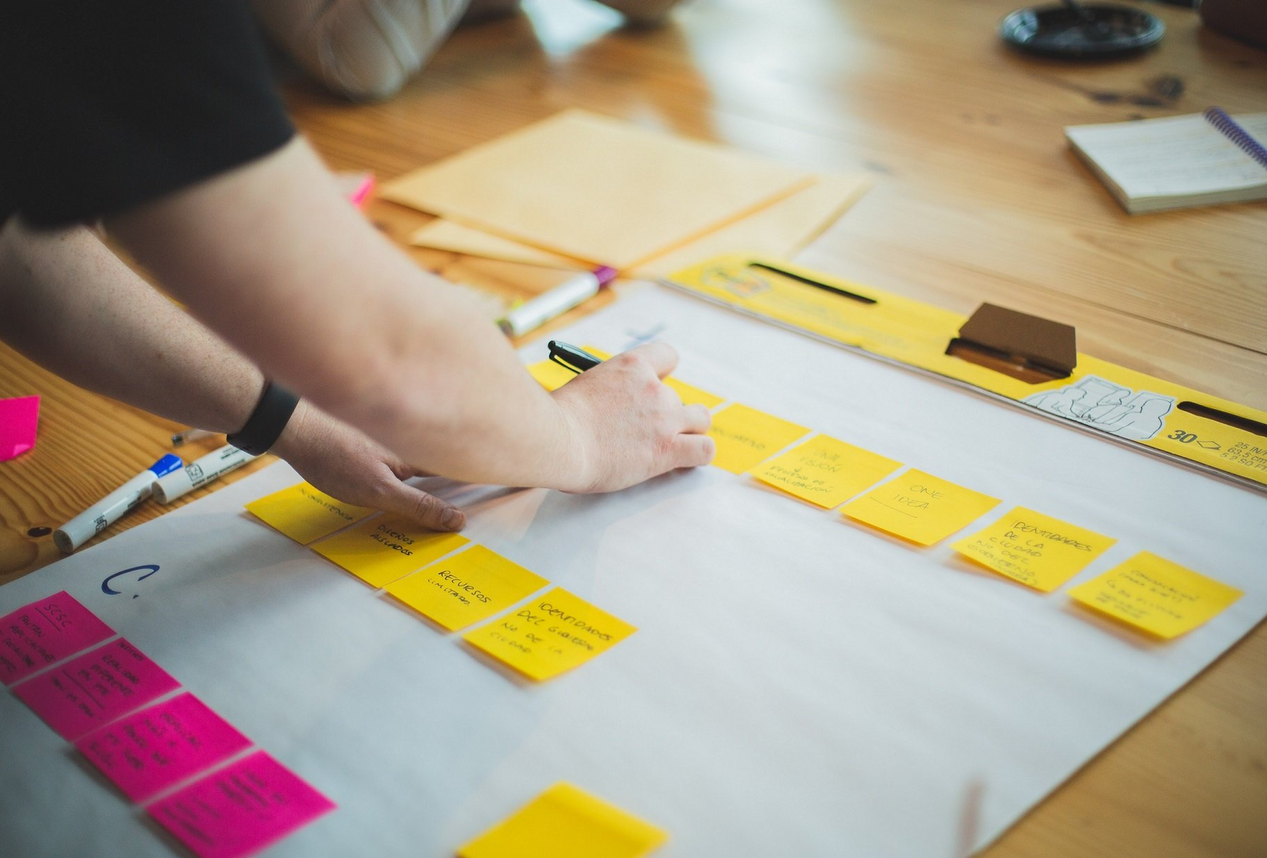 modelling business plan